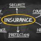 Buy Insurance You Need, Not What You're Sold